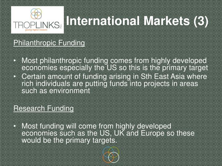 International Markets (3)