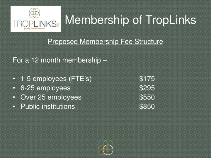 Membership of TropLinks
