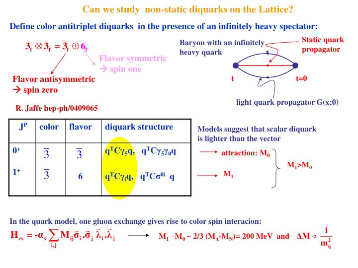 Can we study  non-static diquarks on the Lattice?