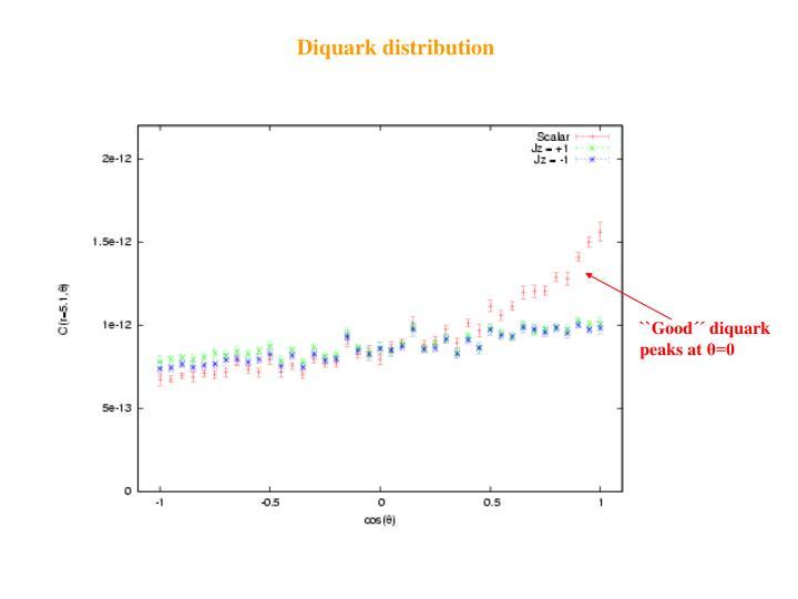 Diquark distribution