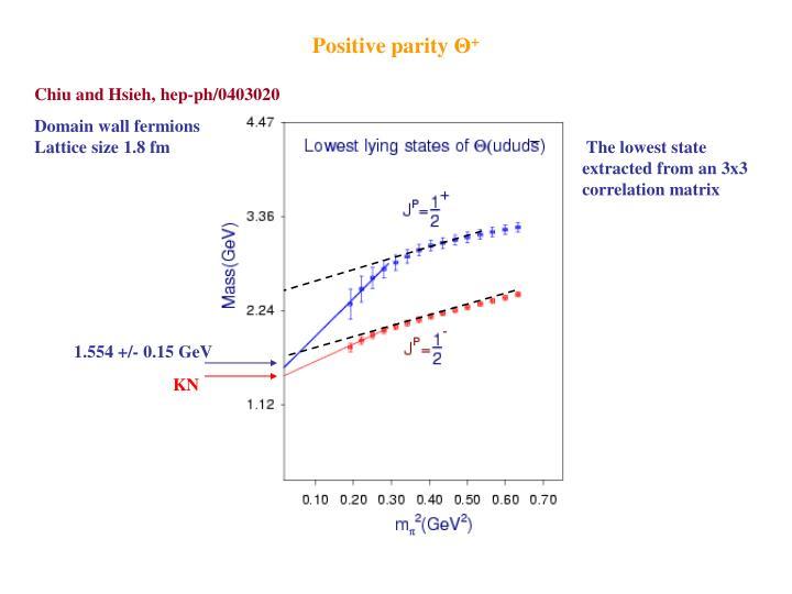 Positive parity