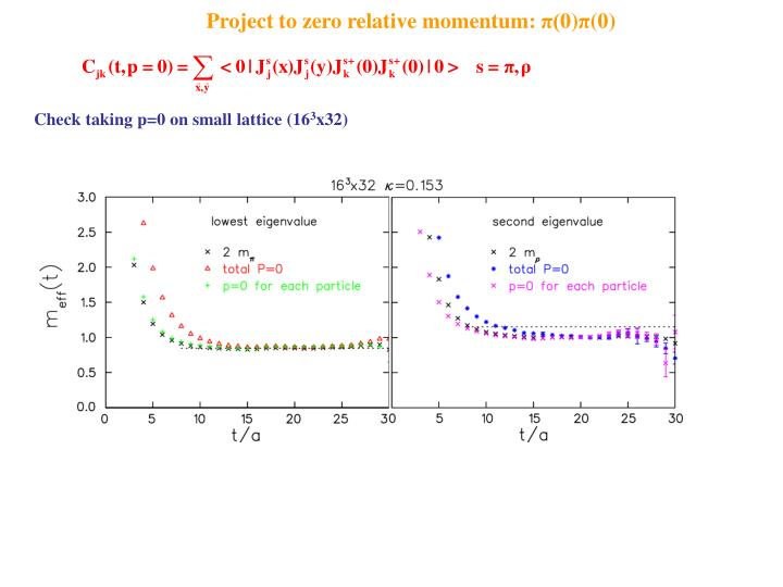 Project to zero relative momentum