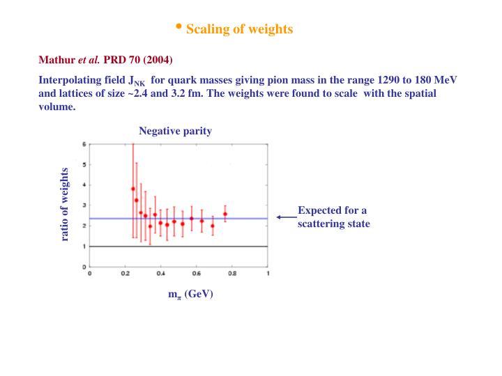 Negative parity