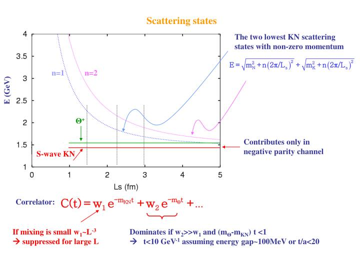Scattering states