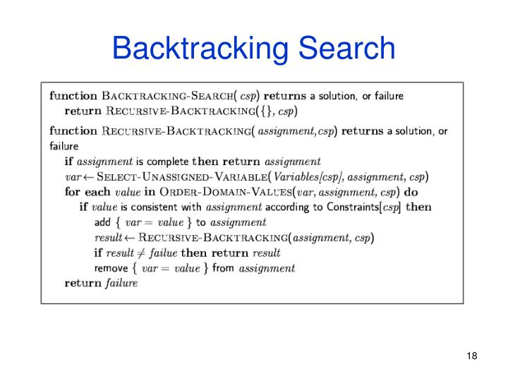 Backtracking Search