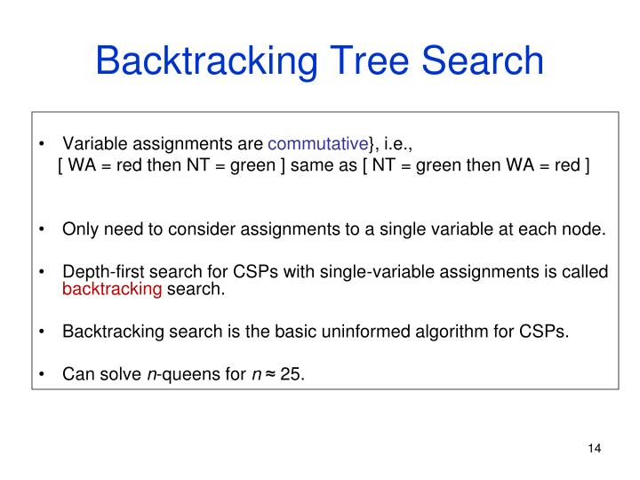 Backtracking Tree Search