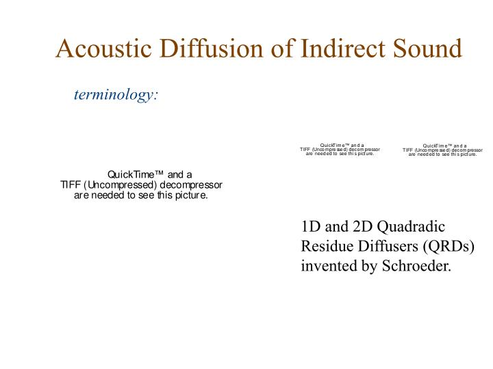 Acoustic Diffusion of Indirect Sound