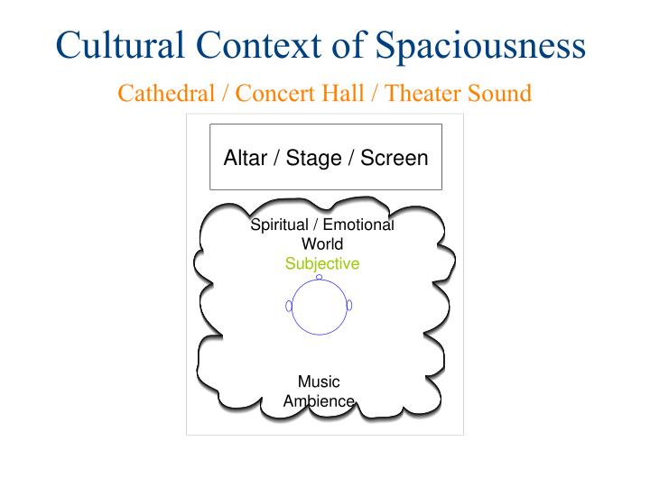 Cultural Context of Spaciousness