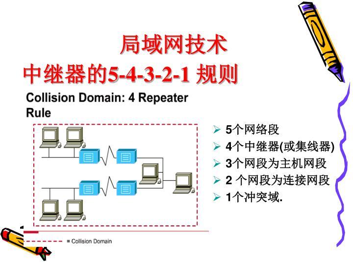 局域网技术