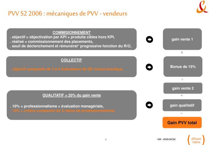 PVV S2 2006 : mécaniques de PVV - vendeurs