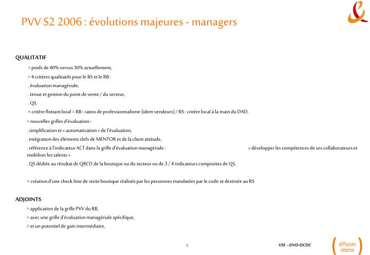 PVV S2 2006 : évolutions majeures - managers