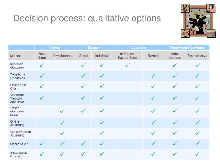 Decision process: qualitative options