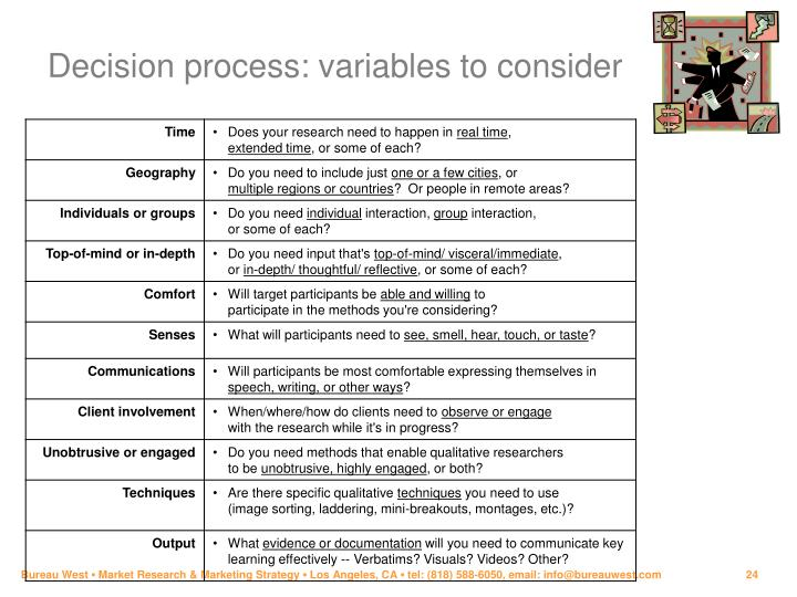 Decision process: variables to consider