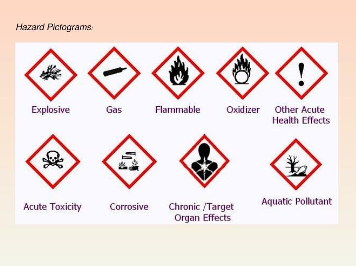 Hazard Pictograms