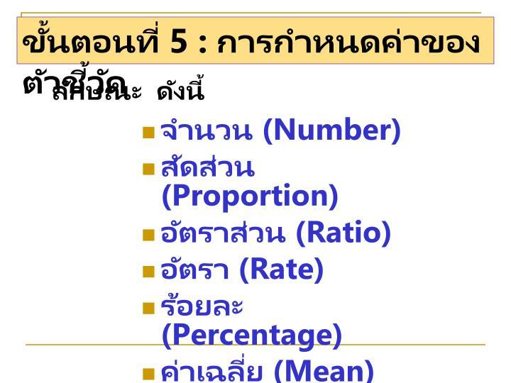 ค่าของตัวชี้วัด แสดงเป็นตัวเลข