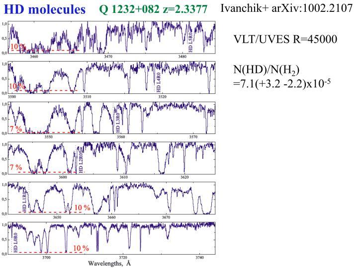 Ivanchik+ arXiv:1002.2107
