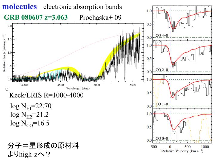 electronic absorption bands