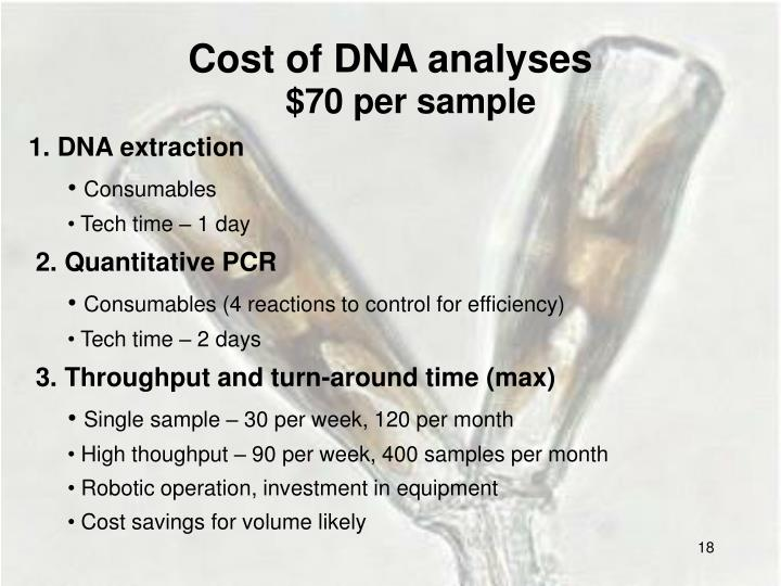 Cost of DNA analyses