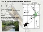 qpcr validation for new zealand
