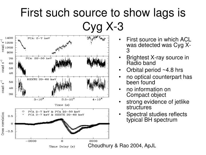 First such source to show lags is Cyg X-3