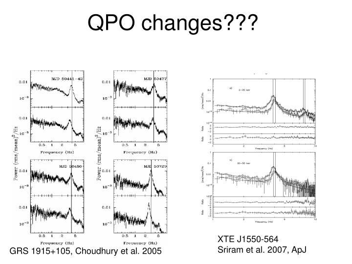 QPO changes???