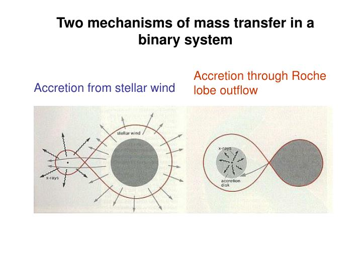 Two mechanisms of mass transfer in a binary system