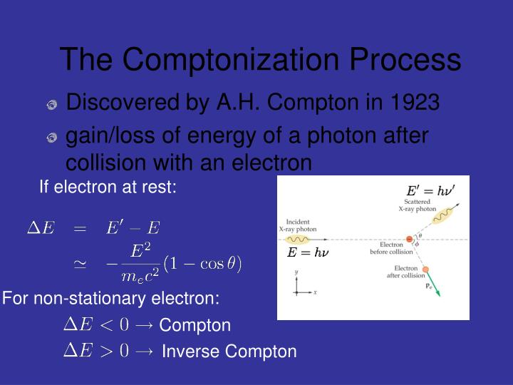 For non-stationary electron: