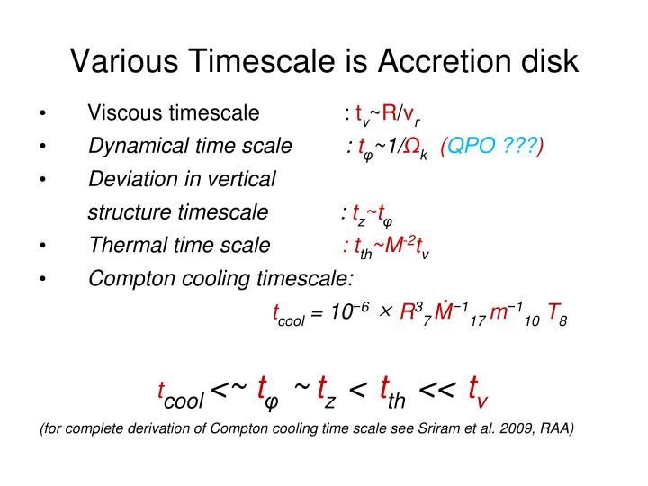 Various Timescale is Accretion disk
