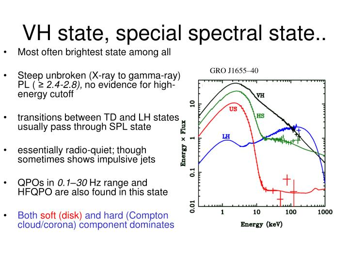 VH state, special spectral state..