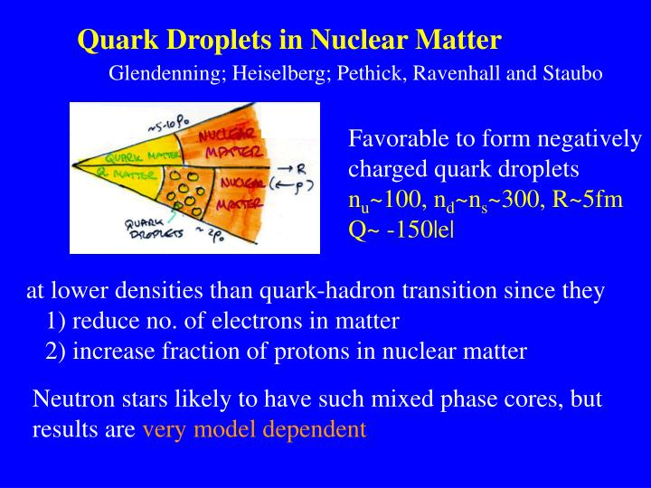 Quark Droplets in Nuclear Matter