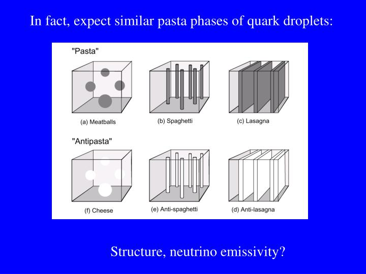 In fact, expect similar pasta phases of quark droplets: