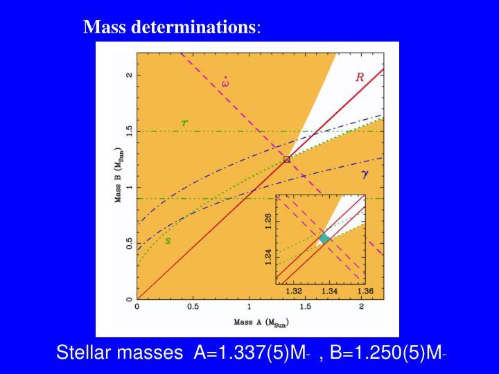 Mass determinations