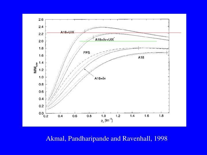 Akmal, Pandharipande and Ravenhall, 1998