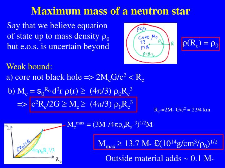 Maximum mass of a neutron star