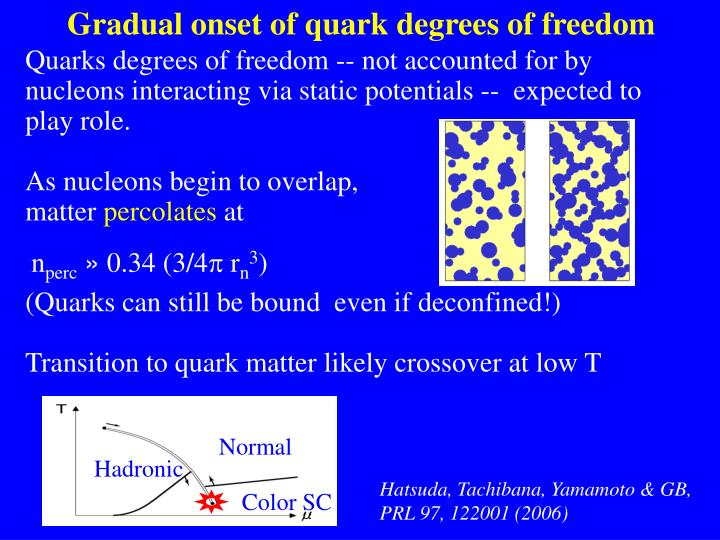 Gradual onset of quark degrees of freedom