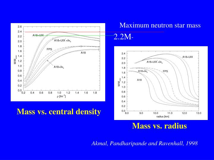 Maximum neutron star mass
