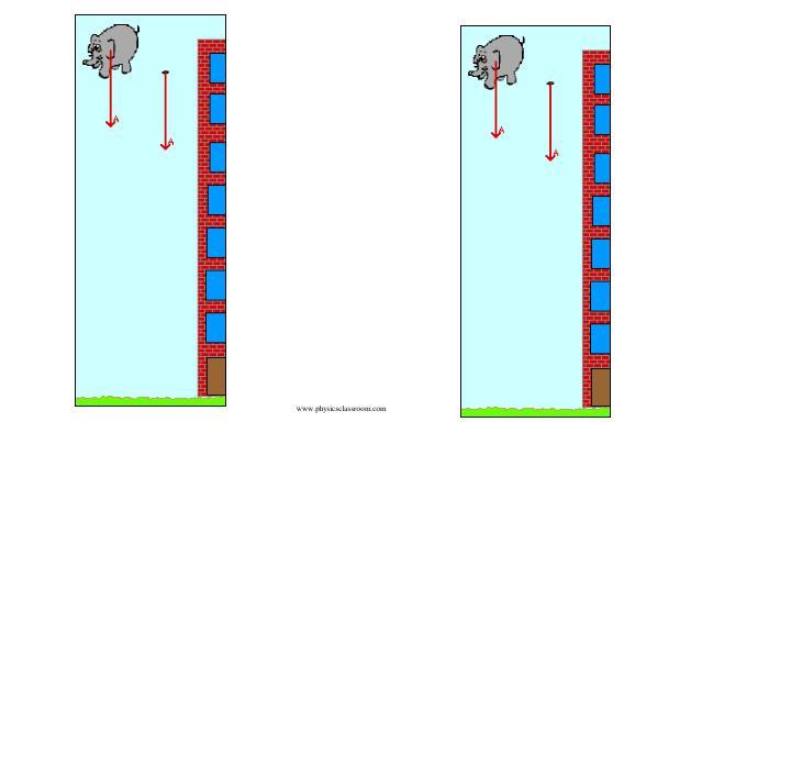 www.physicsclassroom.com