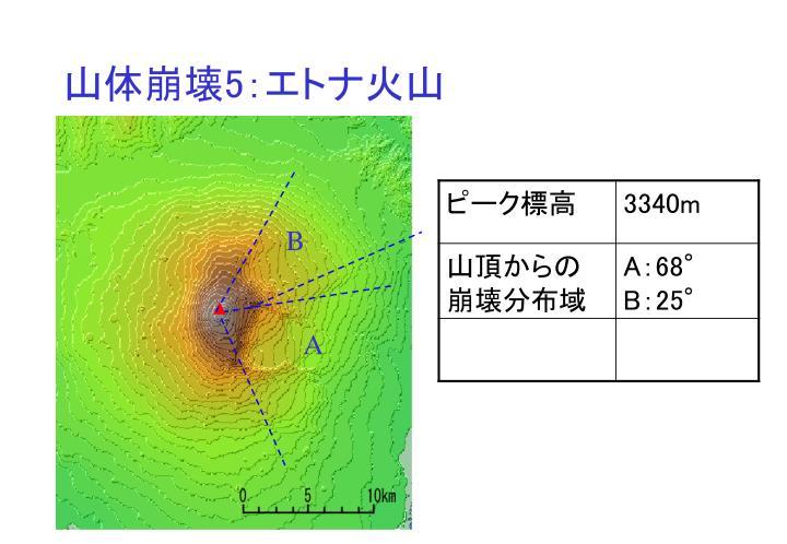 エトナ火山の画像 p1_10