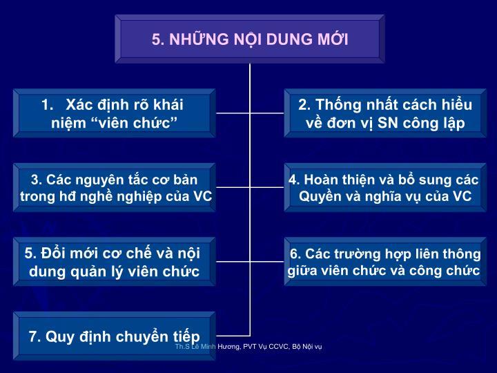 Th.S Lê Minh Hương, PVT Vụ CCVC, Bộ Nội vụ
