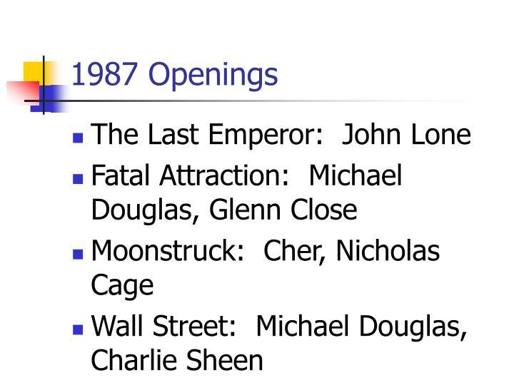 1987 Openings