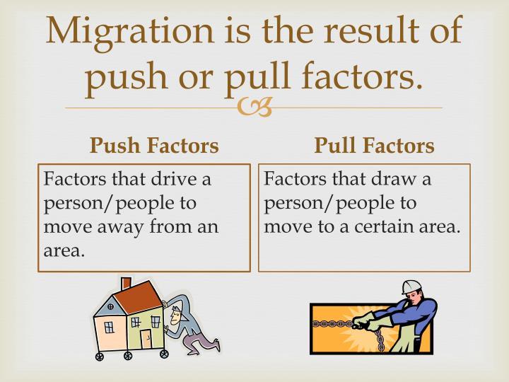 Migration is the result of push or pull factors.