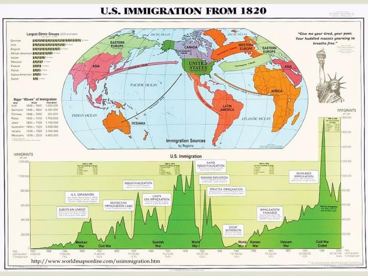 http://www.worldmapsonline.com/usimmigration.htm