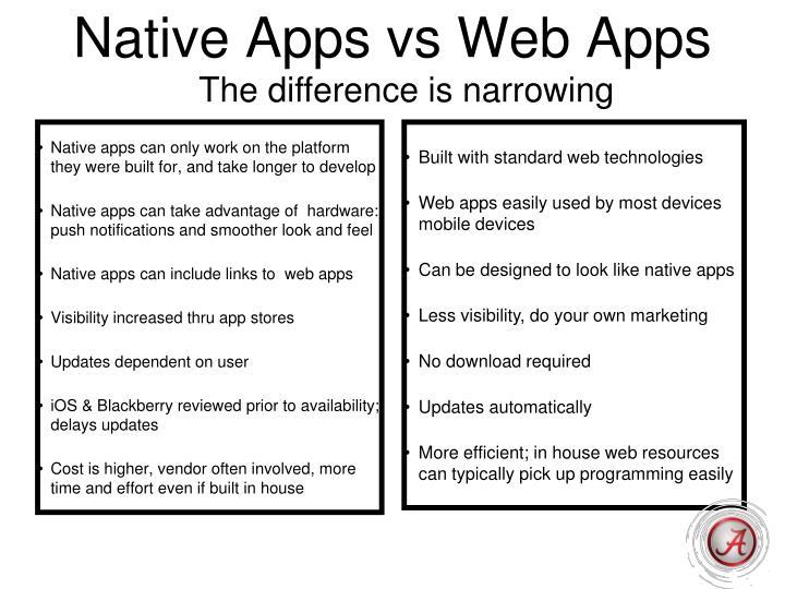Native Apps vs Web Apps