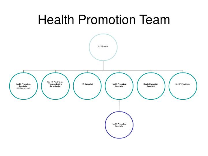 Health Promotion Team