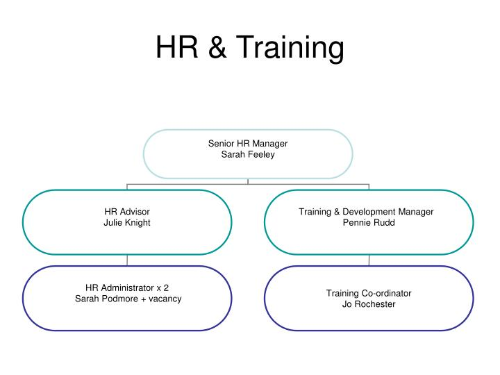 HR & Training