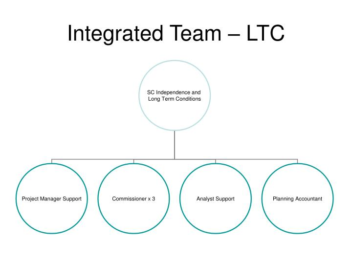 Integrated Team – LTC
