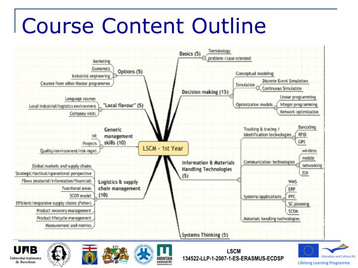 Course Content Outline