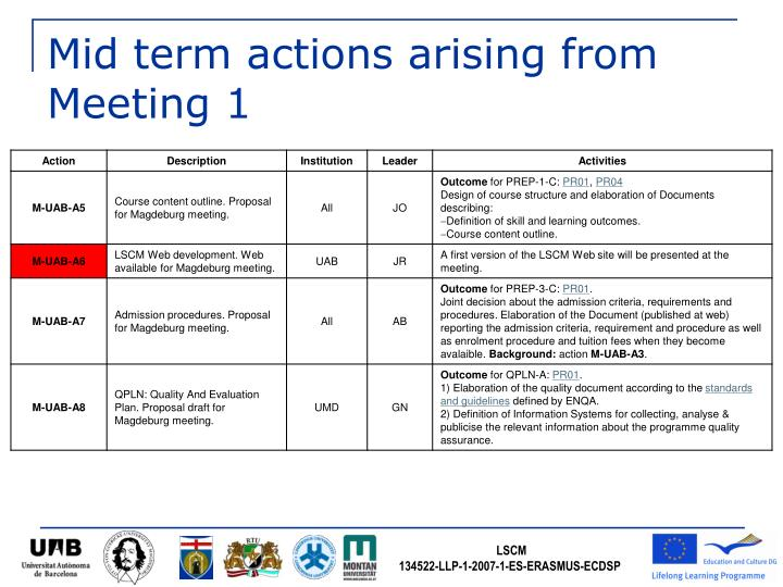 Mid term actions arising from Meeting 1
