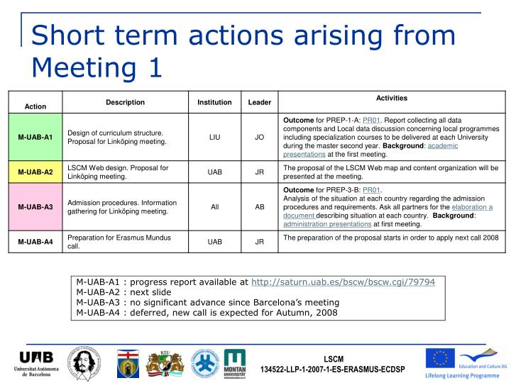 Short term actions arising from Meeting 1