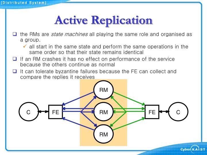 Active Replication